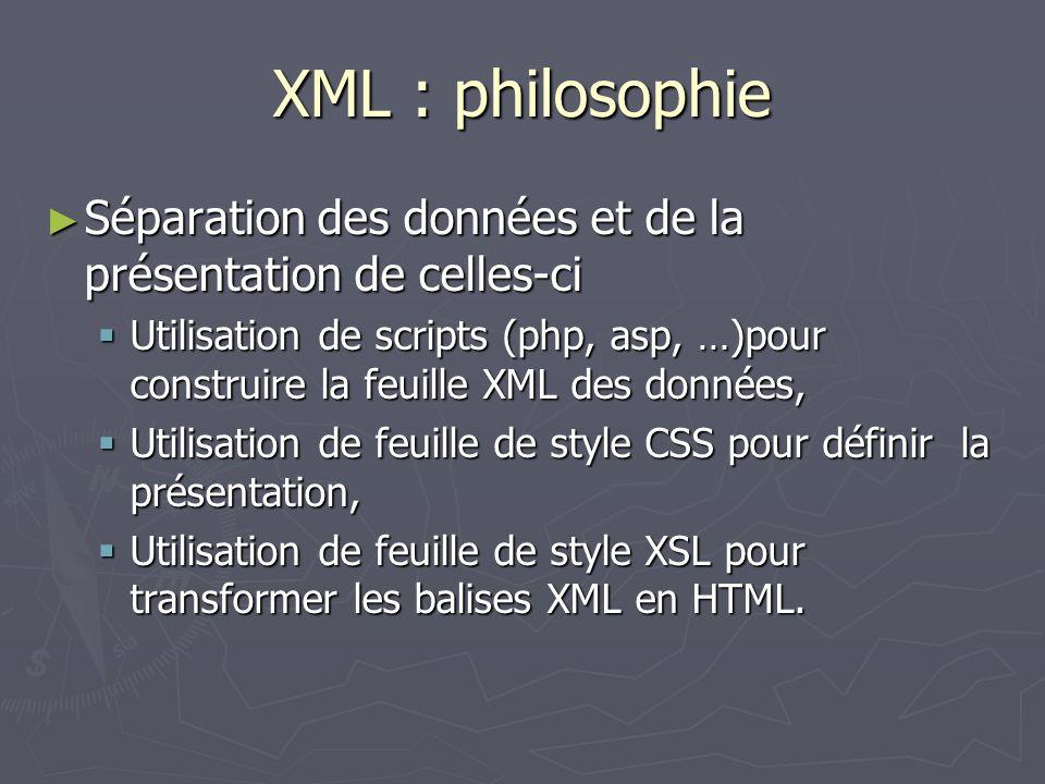 XML : philosophie Séparation des données et de la présentation de celles-ci.