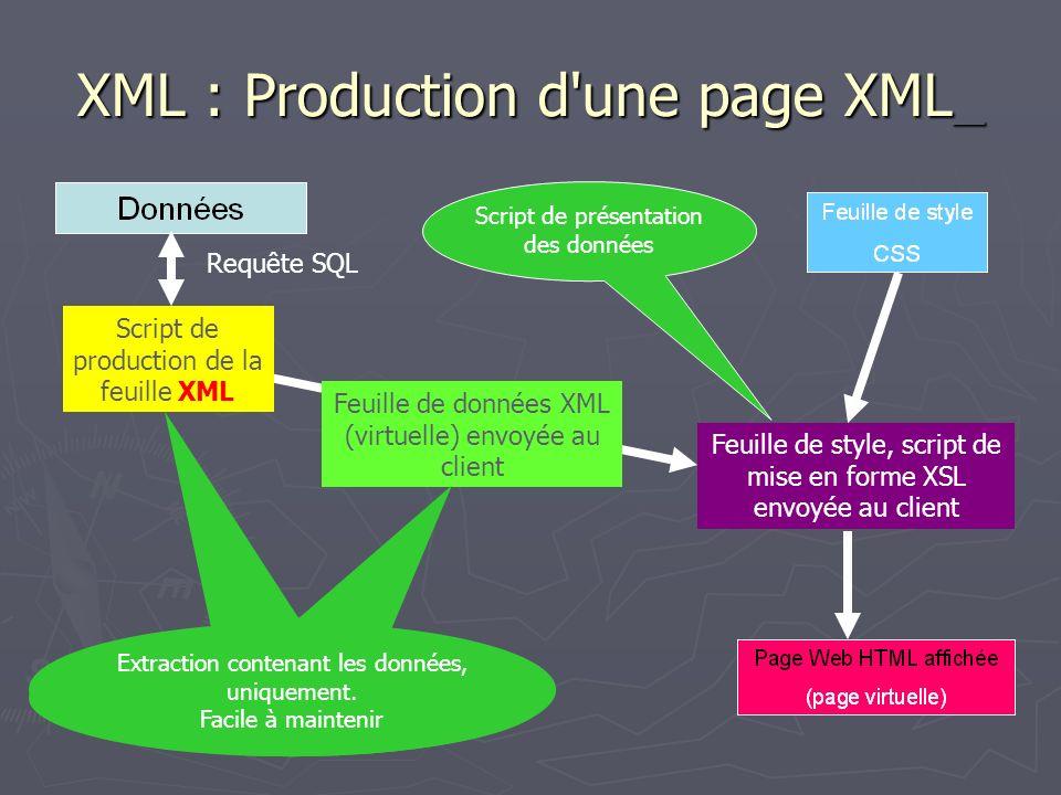 XML : Production d une page XML_