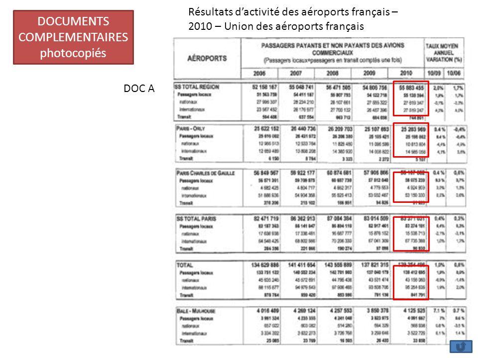DOCUMENTS COMPLEMENTAIRES photocopiés