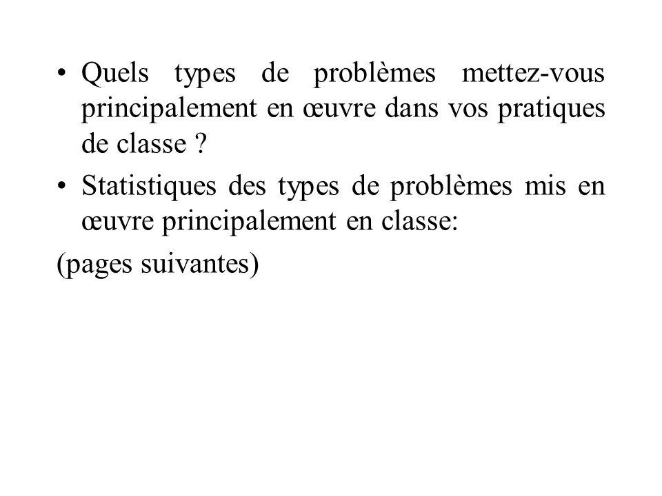 Quels types de problèmes mettez-vous principalement en œuvre dans vos pratiques de classe