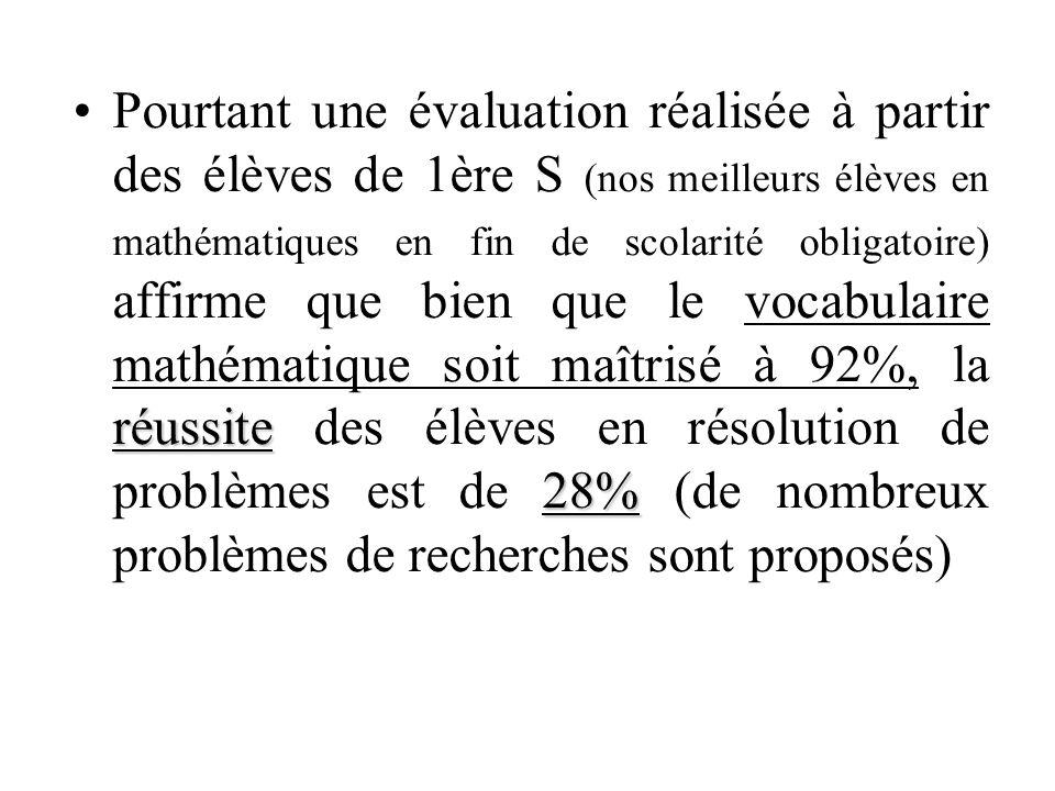 Pourtant une évaluation réalisée à partir des élèves de 1ère S (nos meilleurs élèves en mathématiques en fin de scolarité obligatoire) affirme que bien que le vocabulaire mathématique soit maîtrisé à 92%, la réussite des élèves en résolution de problèmes est de 28% (de nombreux problèmes de recherches sont proposés)
