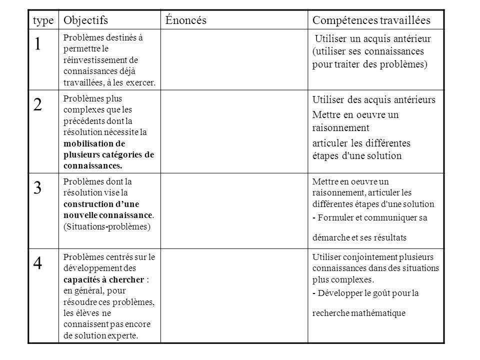 1 2 3 4 type Objectifs Énoncés Compétences travaillées