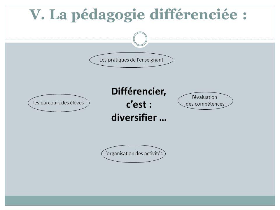 V. La pédagogie différenciée : Différencier, c'est : diversifier …