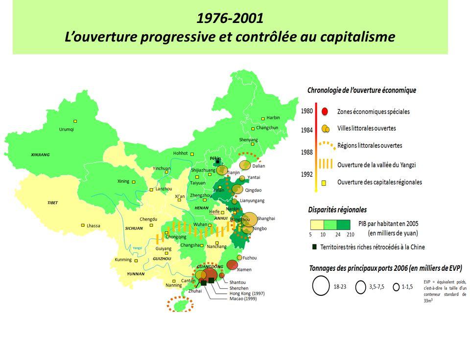 1976-2001 L'ouverture progressive et contrôlée au capitalisme