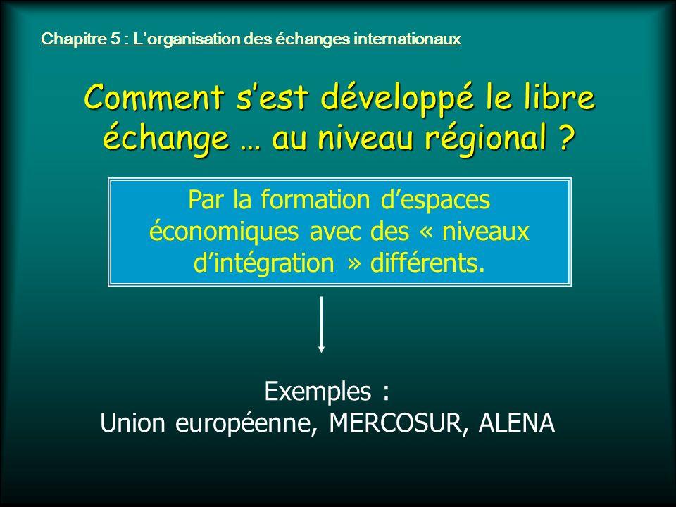 Chapitre 5 : L'organisation des échanges internationaux