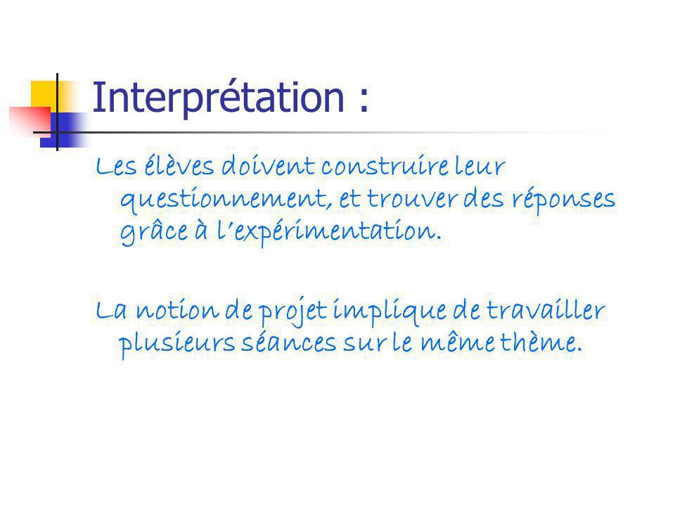 Interprétation :Les élèves doivent construire leur questionnement, et trouver des réponses grâce à l'expérimentation.