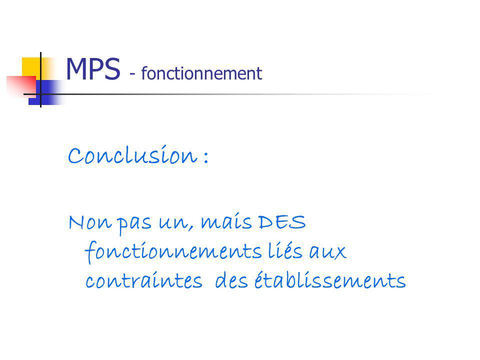 MPS - fonctionnement Conclusion :