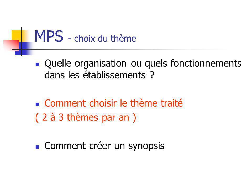 MPS - choix du thème Quelle organisation ou quels fonctionnements dans les établissements Comment choisir le thème traité.