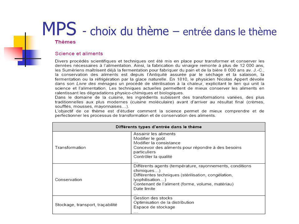 MPS - choix du thème – entrée dans le thème