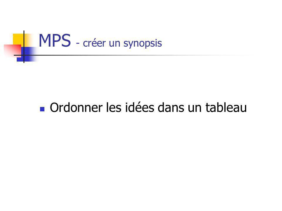 MPS - créer un synopsis Ordonner les idées dans un tableau
