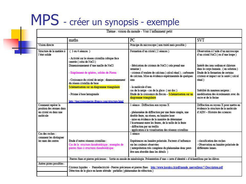 MPS - créer un synopsis - exemple