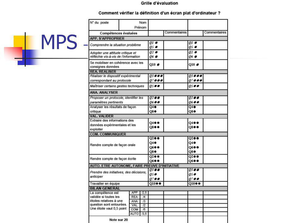 MPS – évaluation – exemple 3