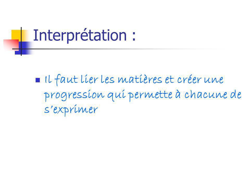Interprétation :Il faut lier les matières et créer une progression qui permette à chacune de s'exprimer.