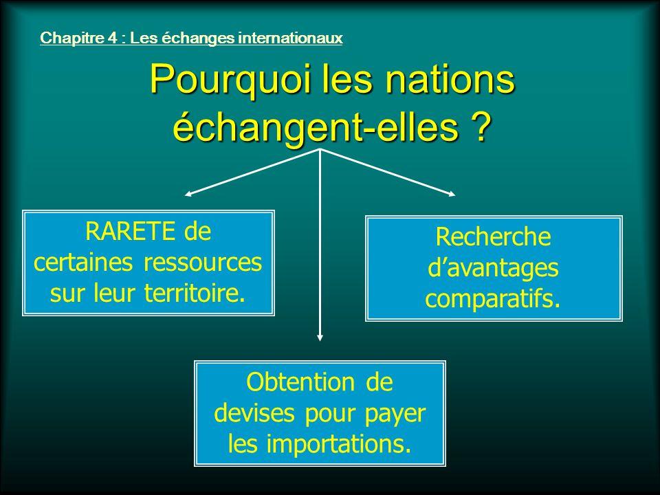 Chapitre 4 : Les échanges internationaux