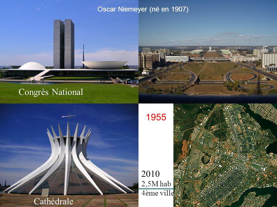 Congrès National 1955 2010 Cathédrale 2,5M hab 4ème ville