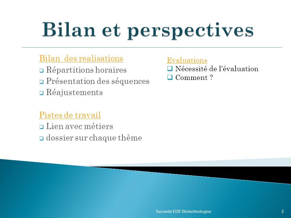 Bilan et perspectives Bilan des realisations Répartitions horaires