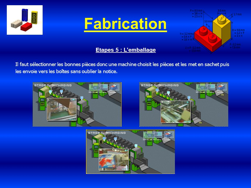 Fabrication Etapes 5 : L'emballage