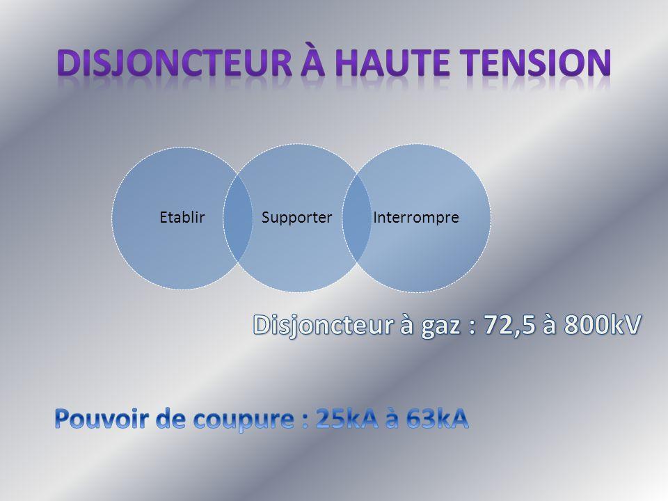 Disjoncteur à Haute Tension