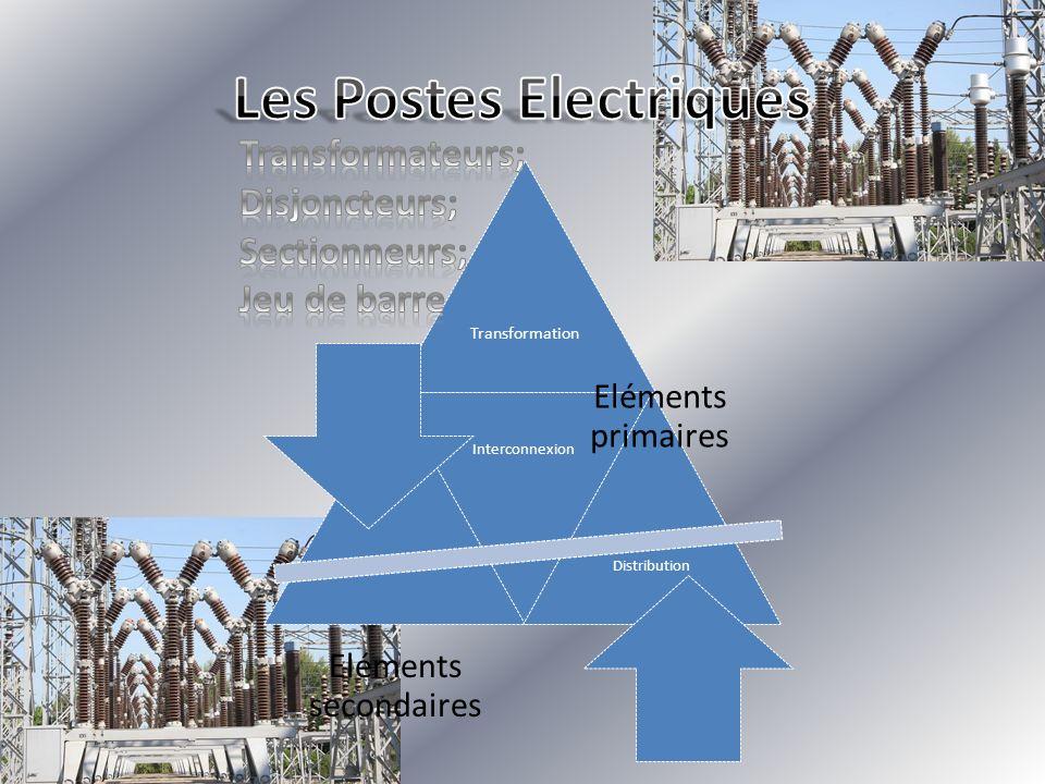 Les Postes Electriques