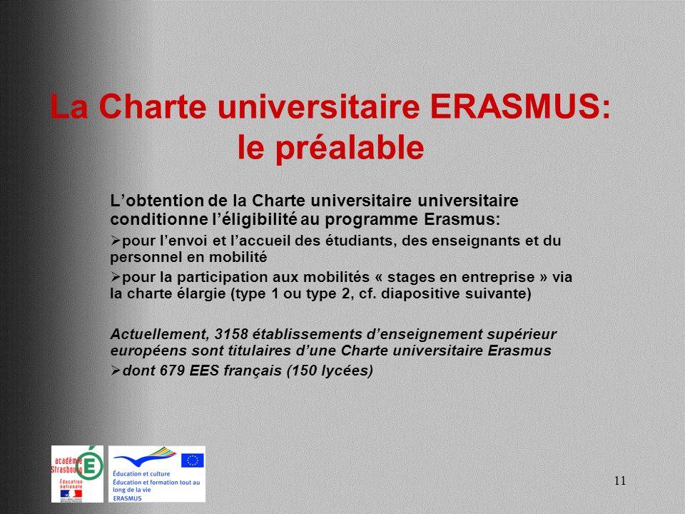 La Charte universitaire ERASMUS: le préalable