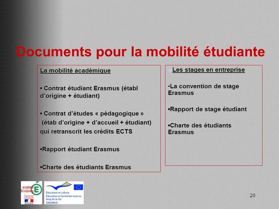 Documents pour la mobilité étudiante