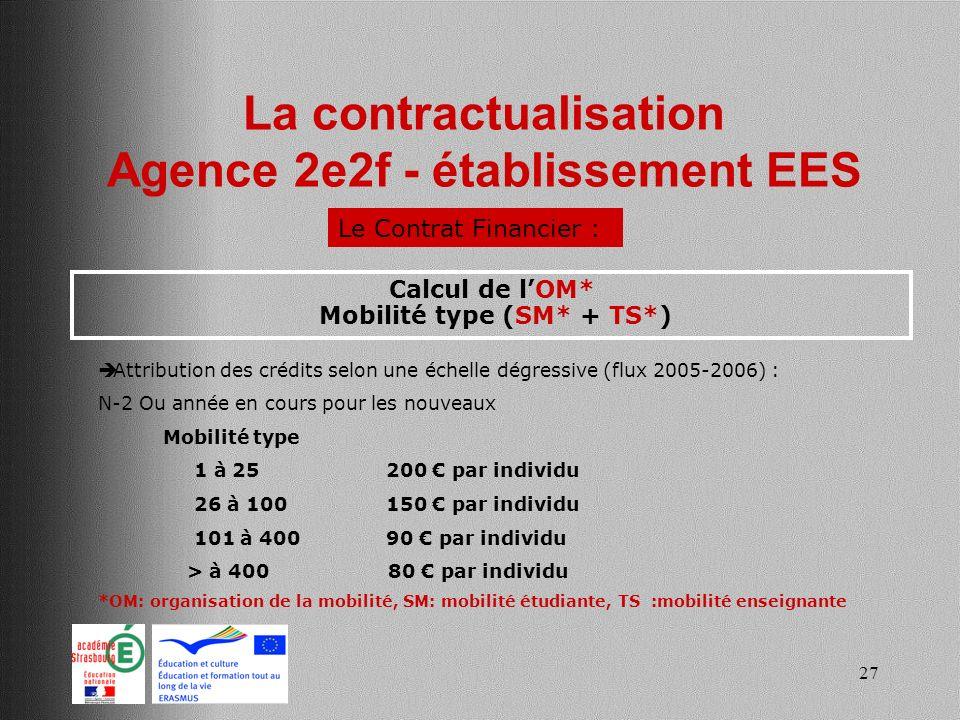 La contractualisation Agence 2e2f - établissement EES