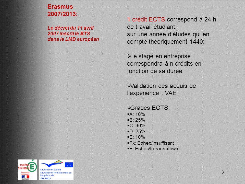 1 crédit ECTS correspond à 24 h de travail étudiant,