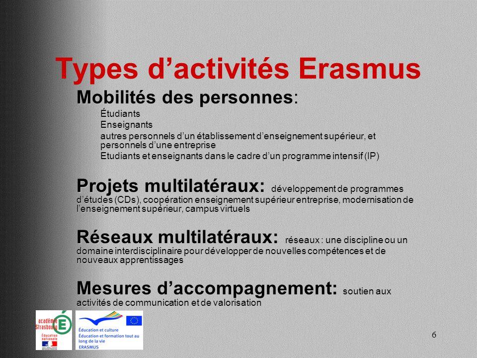 Types d'activités Erasmus