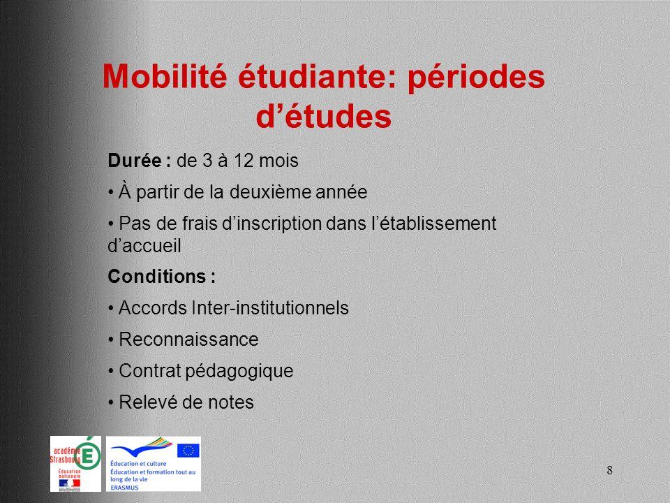 Mobilité étudiante: périodes d'études