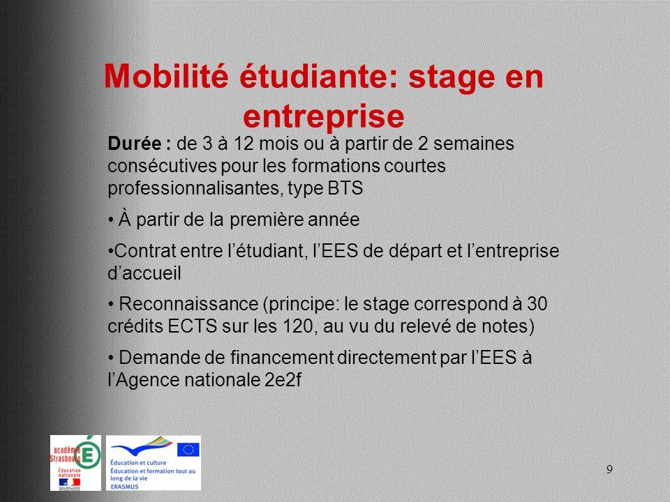 Mobilité étudiante: stage en entreprise