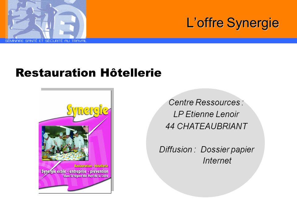 L'offre Synergie Restauration Hôtellerie Centre Ressources :