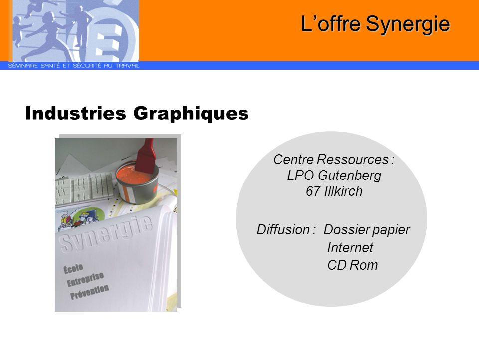 L'offre Synergie Industries Graphiques Centre Ressources :