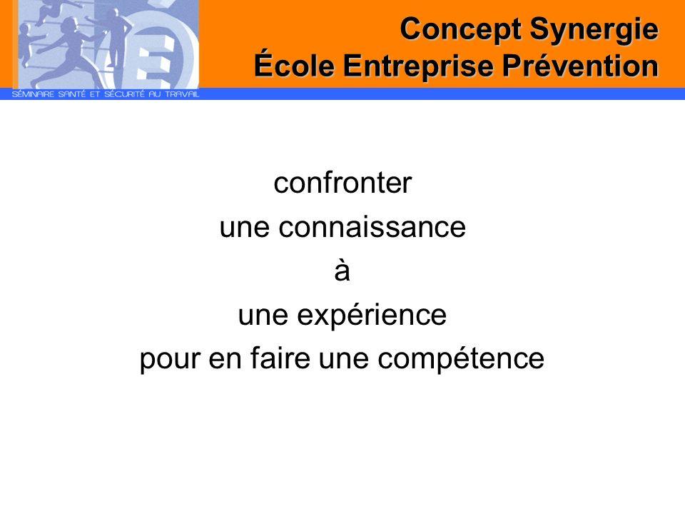 Concept Synergie École Entreprise Prévention