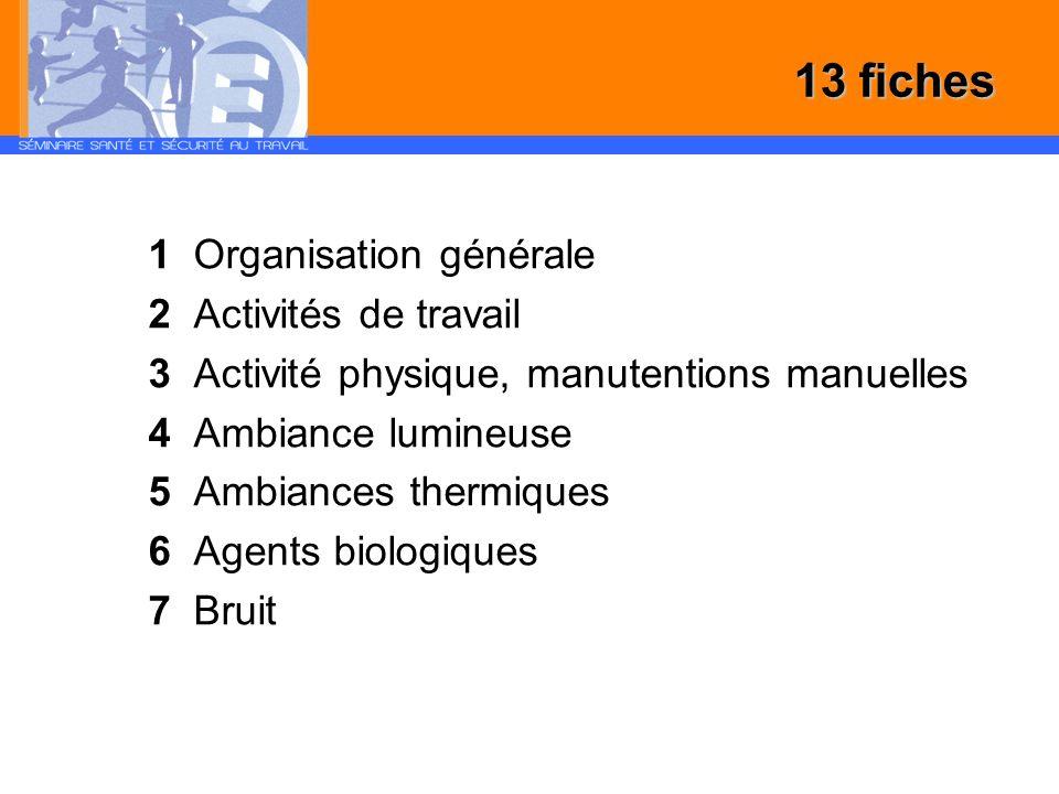 13 fiches 1 Organisation générale 2 Activités de travail