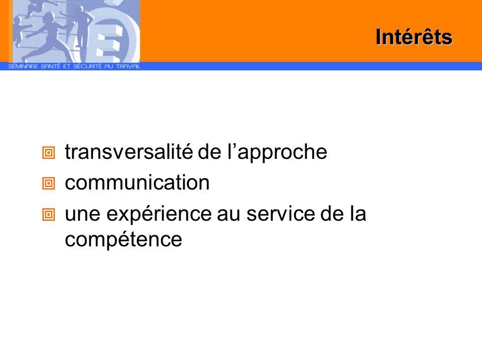 Intérêts transversalité de l'approche communication une expérience au service de la compétence