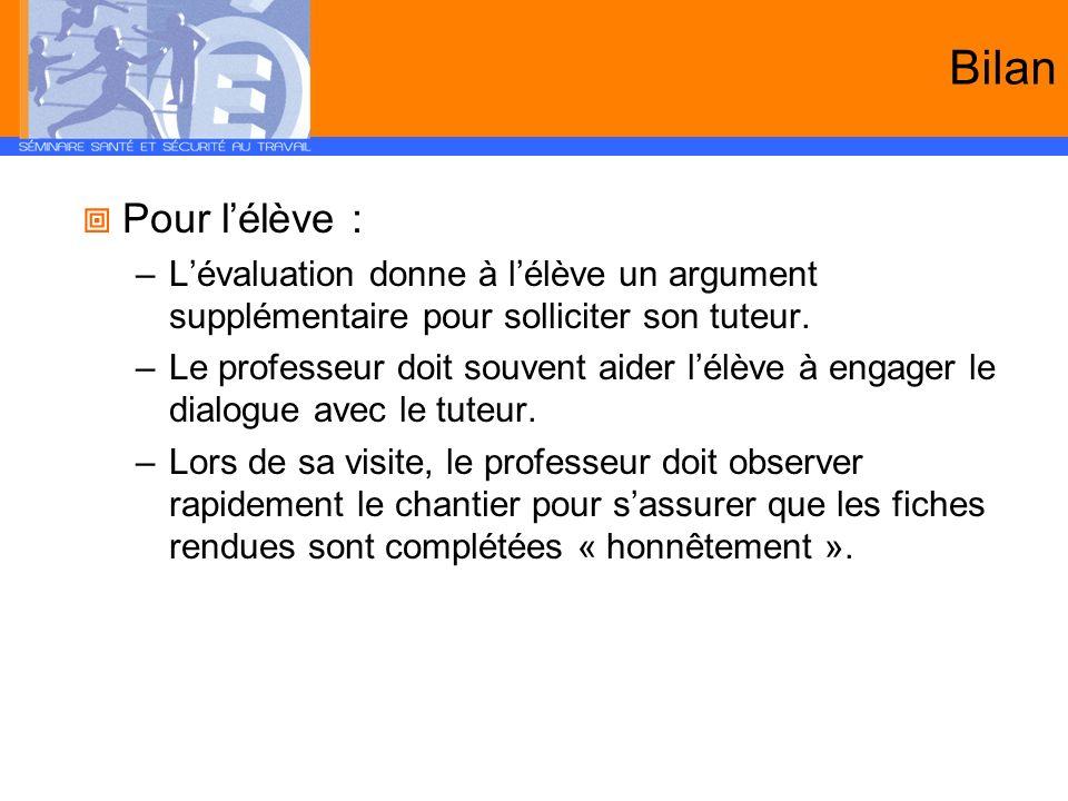 Bilan Pour l'élève : L'évaluation donne à l'élève un argument supplémentaire pour solliciter son tuteur.