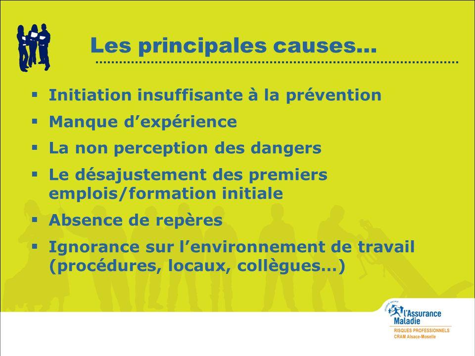 Les principales causes…