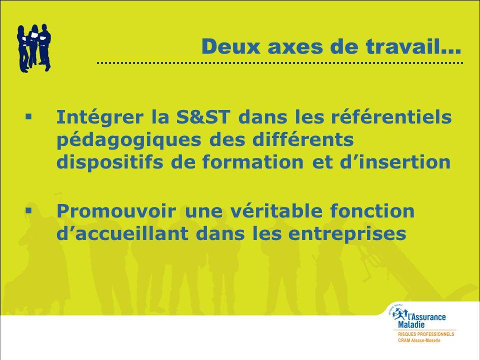 Deux axes de travail… Intégrer la S&ST dans les référentiels pédagogiques des différents dispositifs de formation et d'insertion.