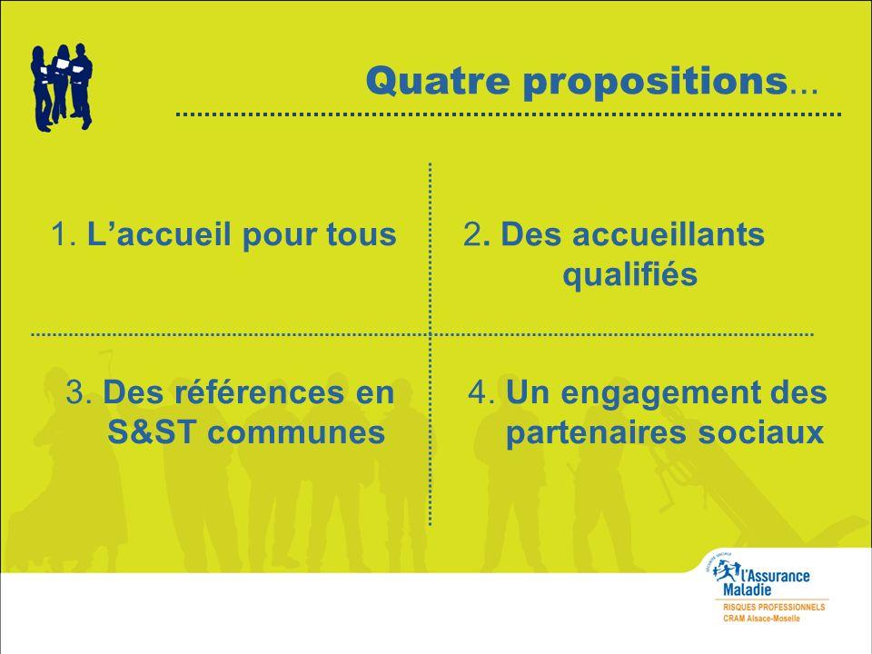 Quatre propositions… 1. L'accueil pour tous