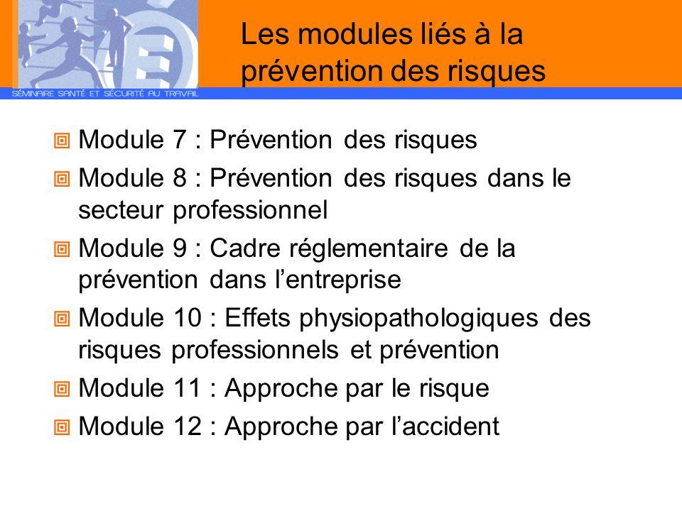 Les modules liés à la prévention des risques