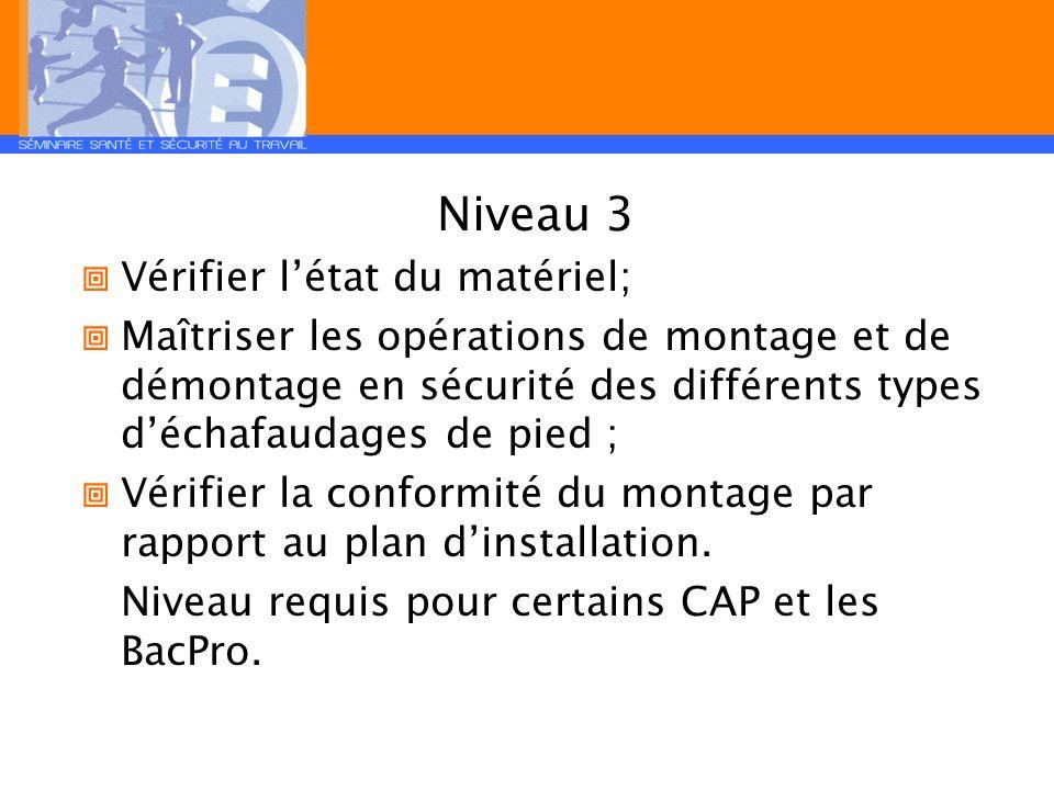 Niveau 3 Vérifier l'état du matériel;