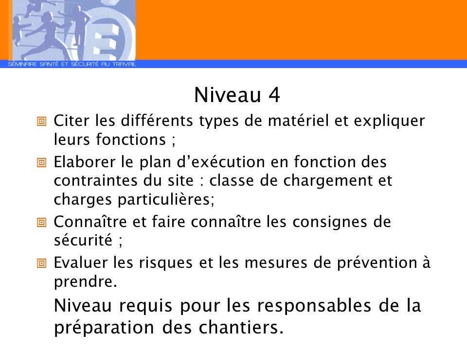 Niveau 4 Citer les différents types de matériel et expliquer leurs fonctions ;