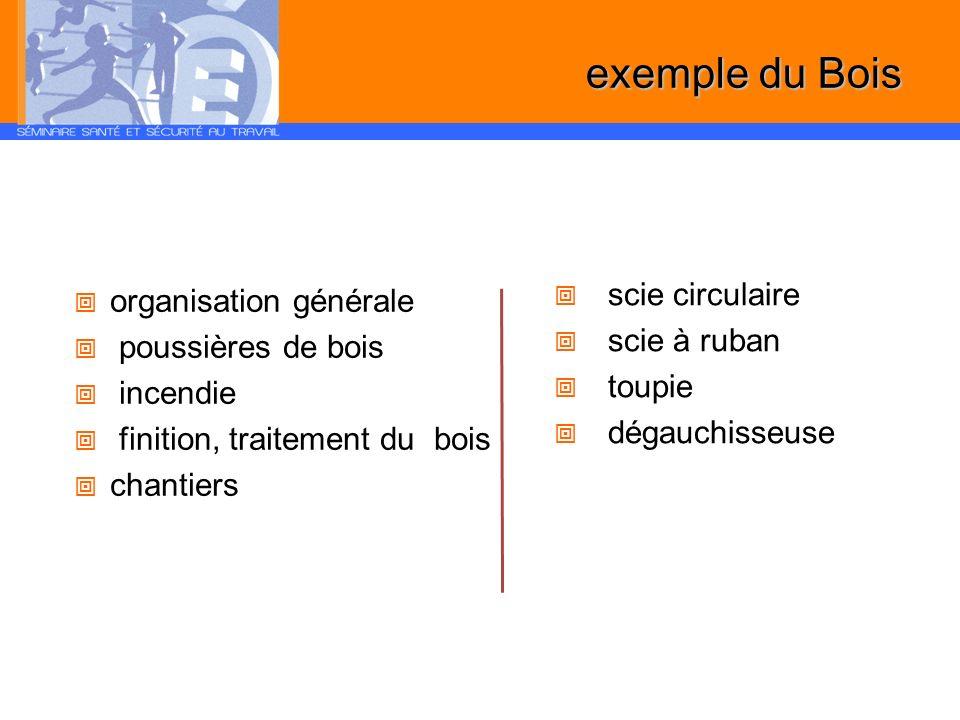 exemple du Bois organisation générale scie circulaire