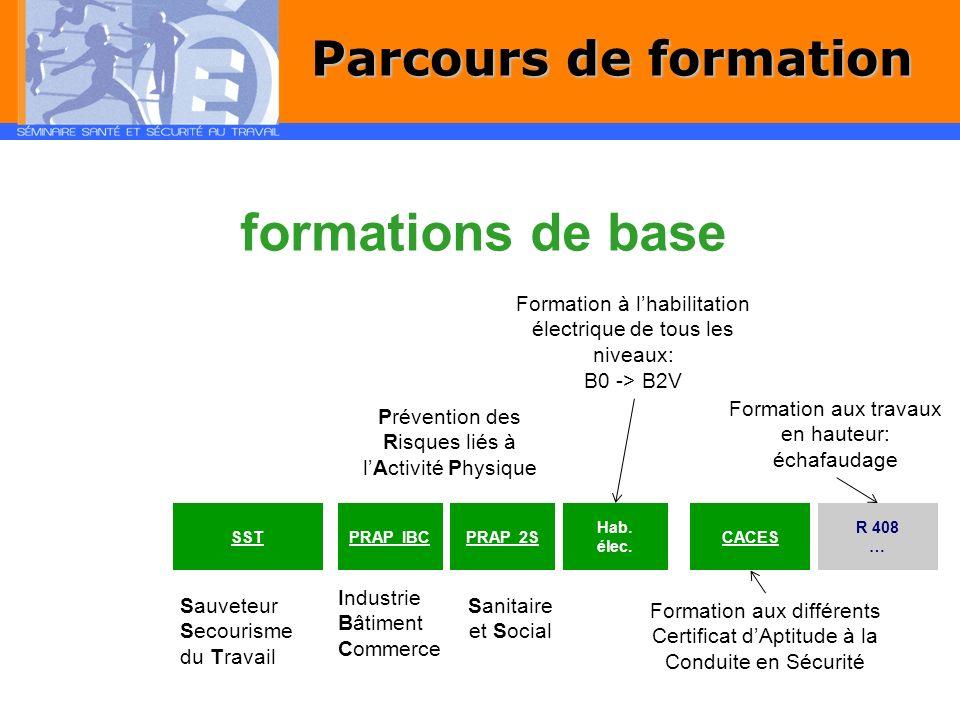 formations de base Parcours de formation