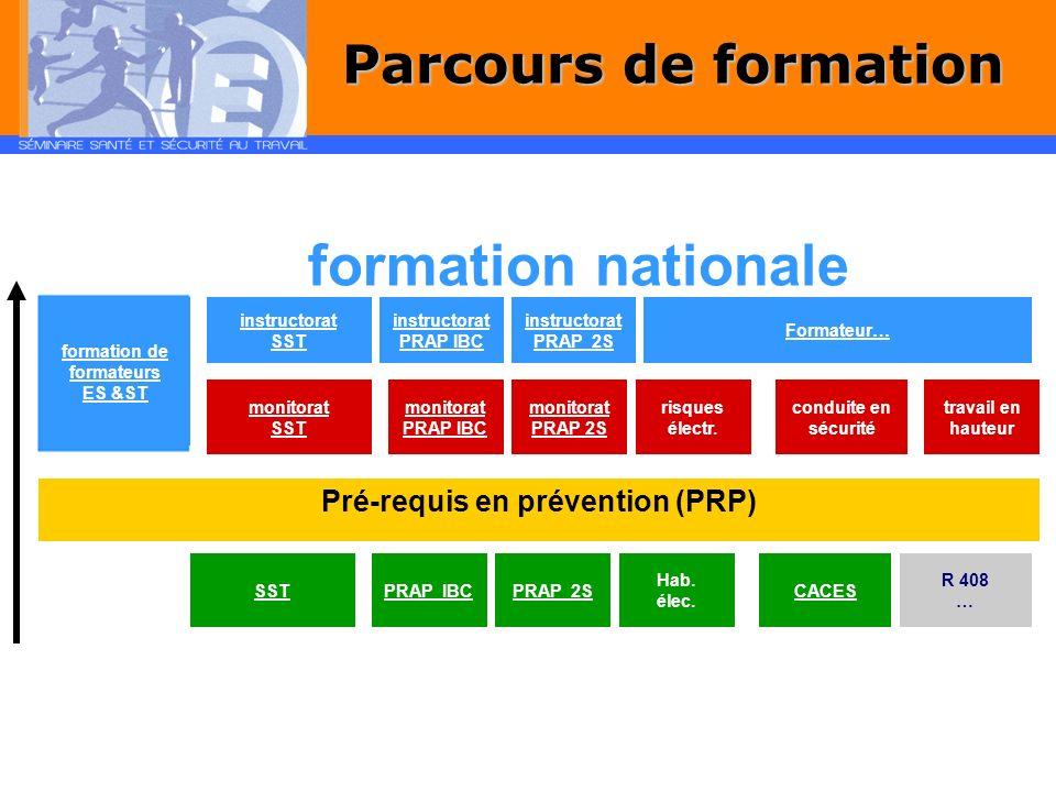 formation de formateurs ES &ST Pré-requis en prévention (PRP)