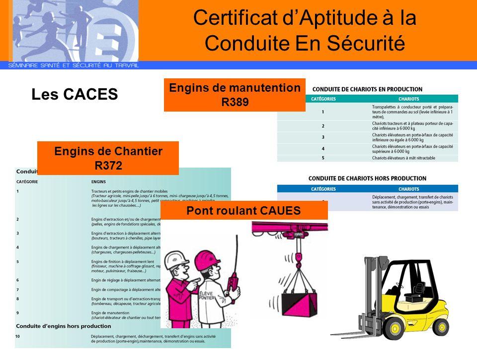Certificat d'Aptitude à la Conduite En Sécurité
