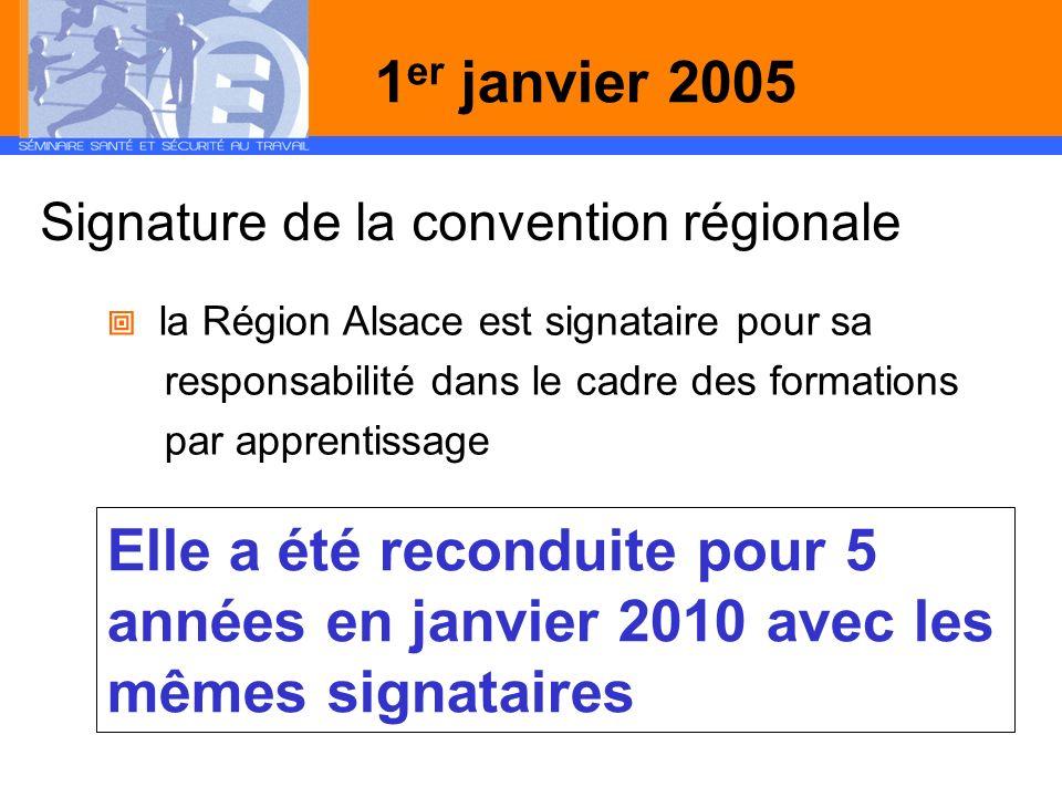 1er janvier 2005 Signature de la convention régionale. la Région Alsace est signataire pour sa. responsabilité dans le cadre des formations.