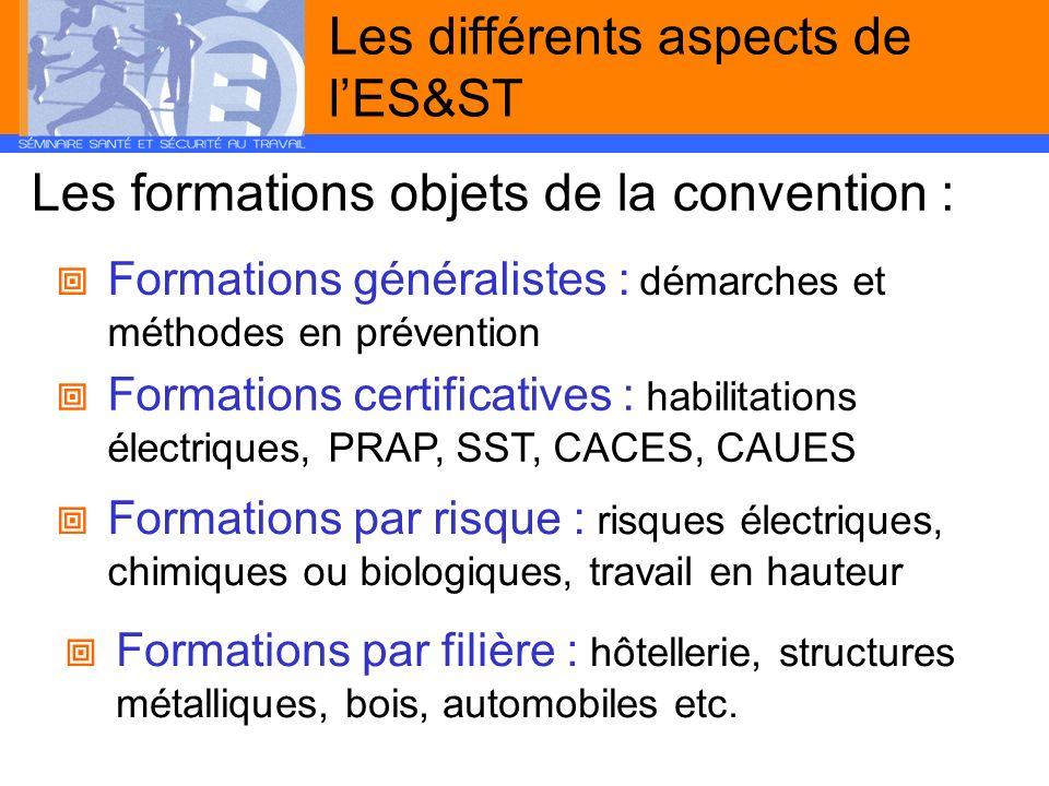 Les différents aspects de l'ES&ST