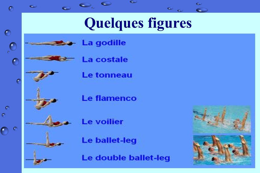 Quelques figures
