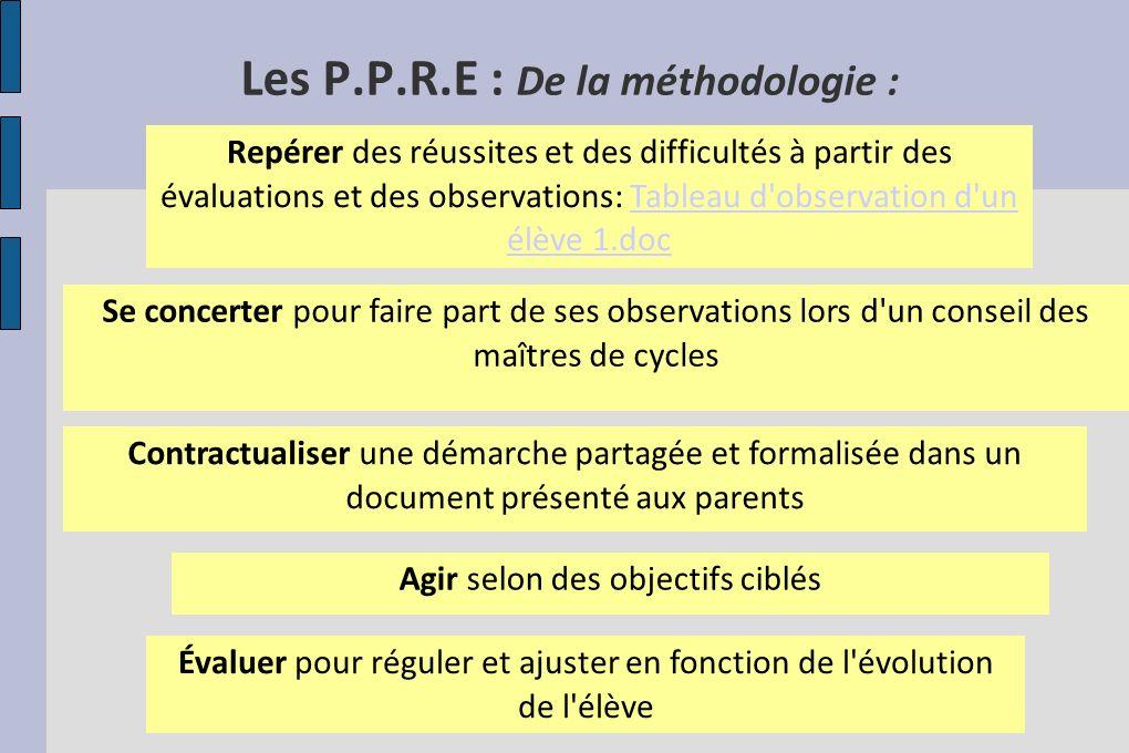 Les P.P.R.E : De la méthodologie :